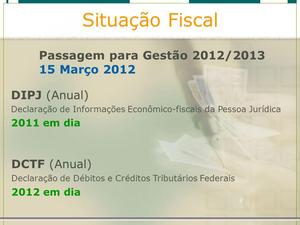 Situação Fiscal Passagem para Gestão 2012/2013 15 Março 2012 DIPJ (Anual) Declaração de Informações Econômico-fiscais da Pessoa Jurídica 2011 em dia D