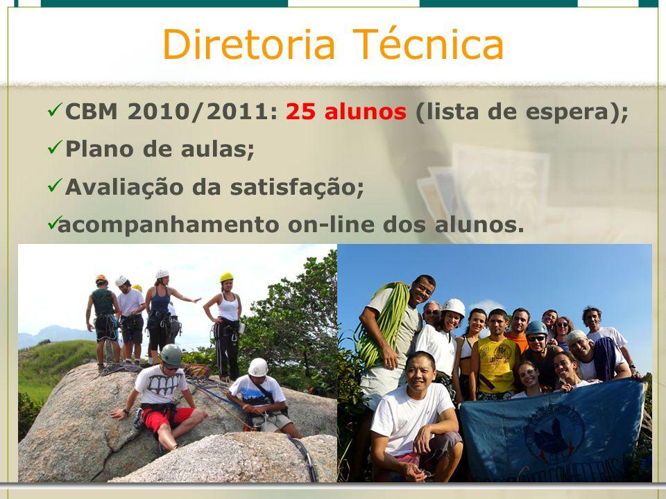 Diretoria Técnica CBM 2010/2011: 25 alunos (lista de espera); Plano de aulas; Avaliação da satisfação; acompanhamento on-line dos alunos.