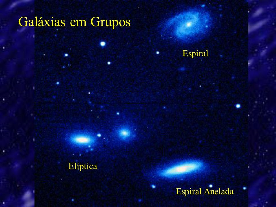 Galáxias em Grupos Espiral Espiral Anelada Elíptica