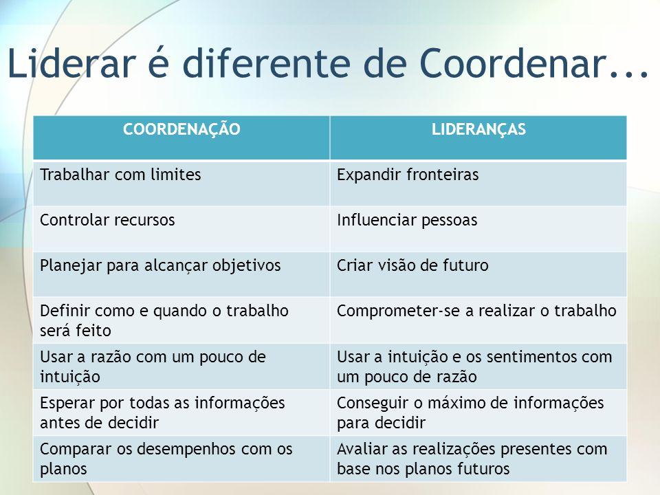 Liderar é diferente de Coordenar... COORDENAÇÃOLIDERANÇAS Trabalhar com limitesExpandir fronteiras Controlar recursosInfluenciar pessoas Planejar para