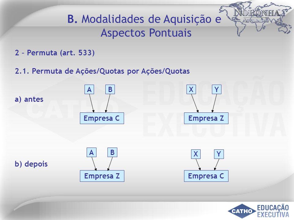 2 – Permuta (art. 533) 2.1. Permuta de Ações/Quotas por Ações/Quotas a) antes b) depois ABXY Empresa CEmpresa Z A X B Y Empresa C B. Modalidades de Aq