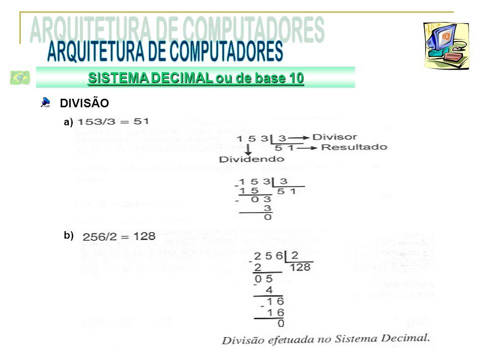 DIVISÃO a) b) SISTEMA DECIMAL ou de base 10