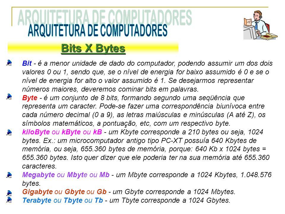 Bits X Bytes Bit - é a menor unidade de dado do computador, podendo assumir um dos dois valores 0 ou 1, sendo que, se o nível de energia for baixo ass