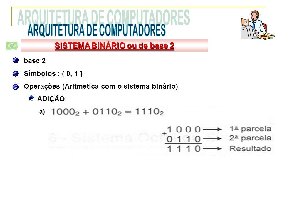 base 2 Símbolos : { 0, 1 } Operações (Aritmética com o sistema binário) ADIÇÃO SISTEMA BINÁRIO ou de base 2 a)