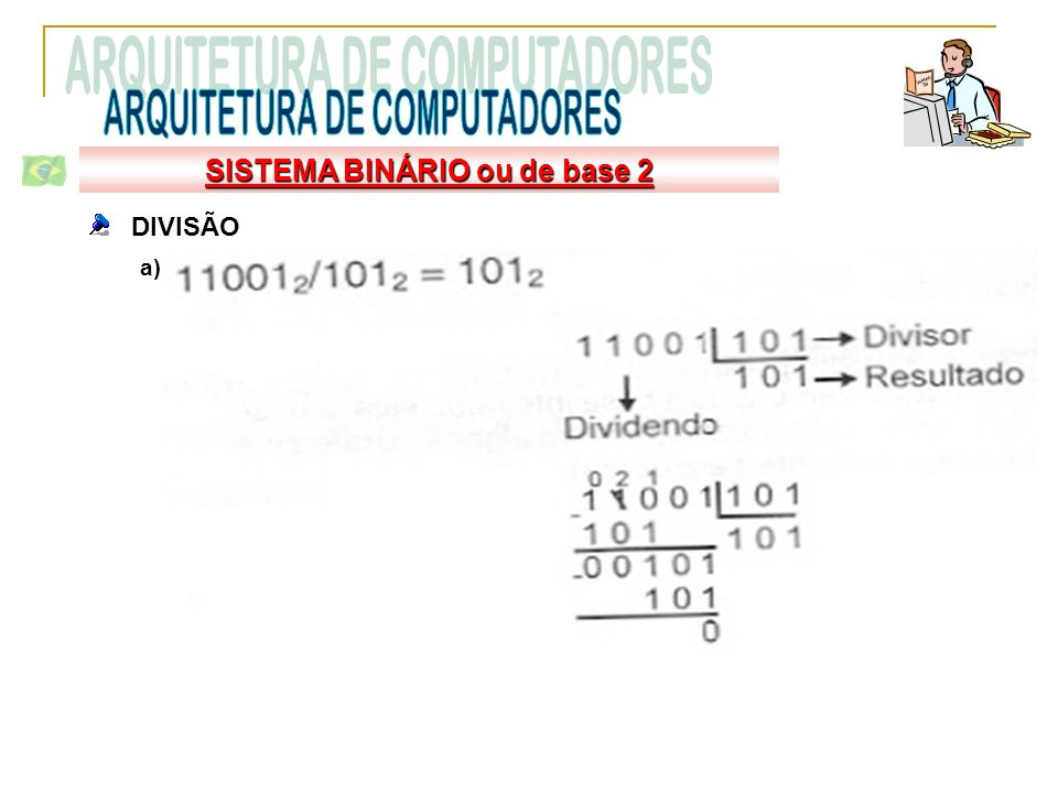 DIVISÃO a) SISTEMA BINÁRIO ou de base 2
