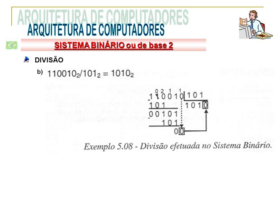 DIVISÃO b) SISTEMA BINÁRIO ou de base 2