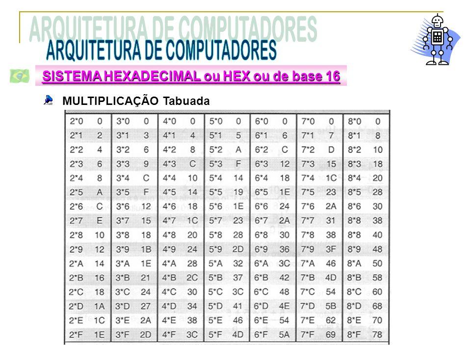 MULTIPLICAÇÃO Tabuada SISTEMA HEXADECIMAL ou HEX ou de base 16