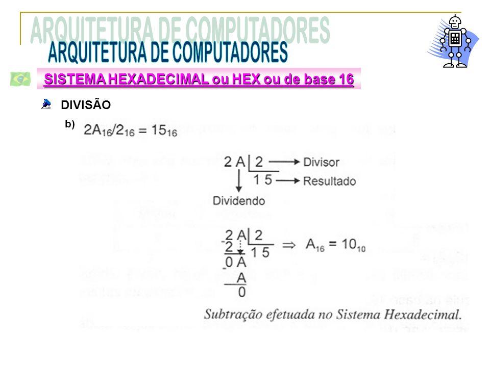 SISTEMA HEXADECIMAL ou HEX ou de base 16 DIVISÃO b)