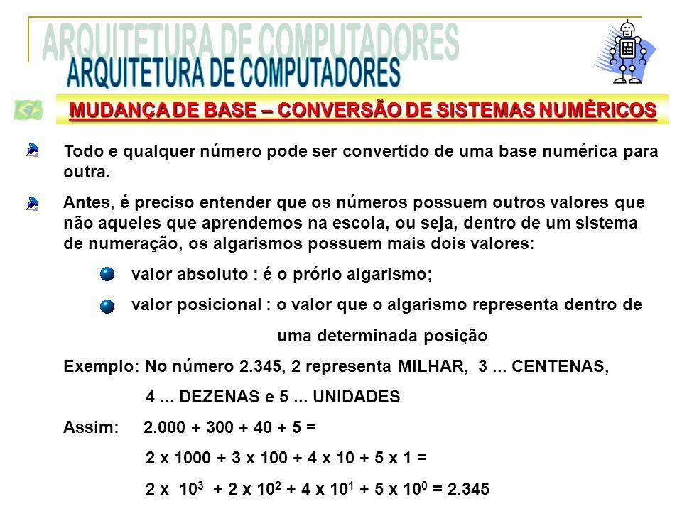 MUDANÇA DE BASE – CONVERSÃO DE SISTEMAS NUMÉRICOS Todo e qualquer número pode ser convertido de uma base numérica para outra. Antes, é preciso entende