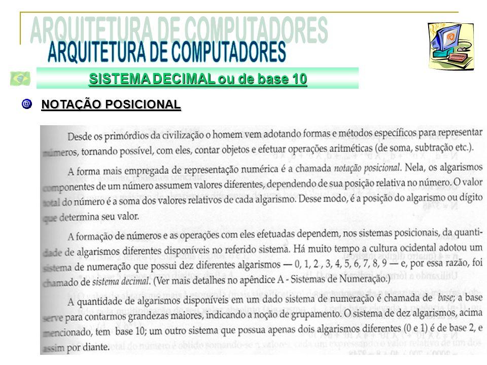 SISTEMA DECIMAL ou de base 10 NOTAÇÃO POSICIONAL