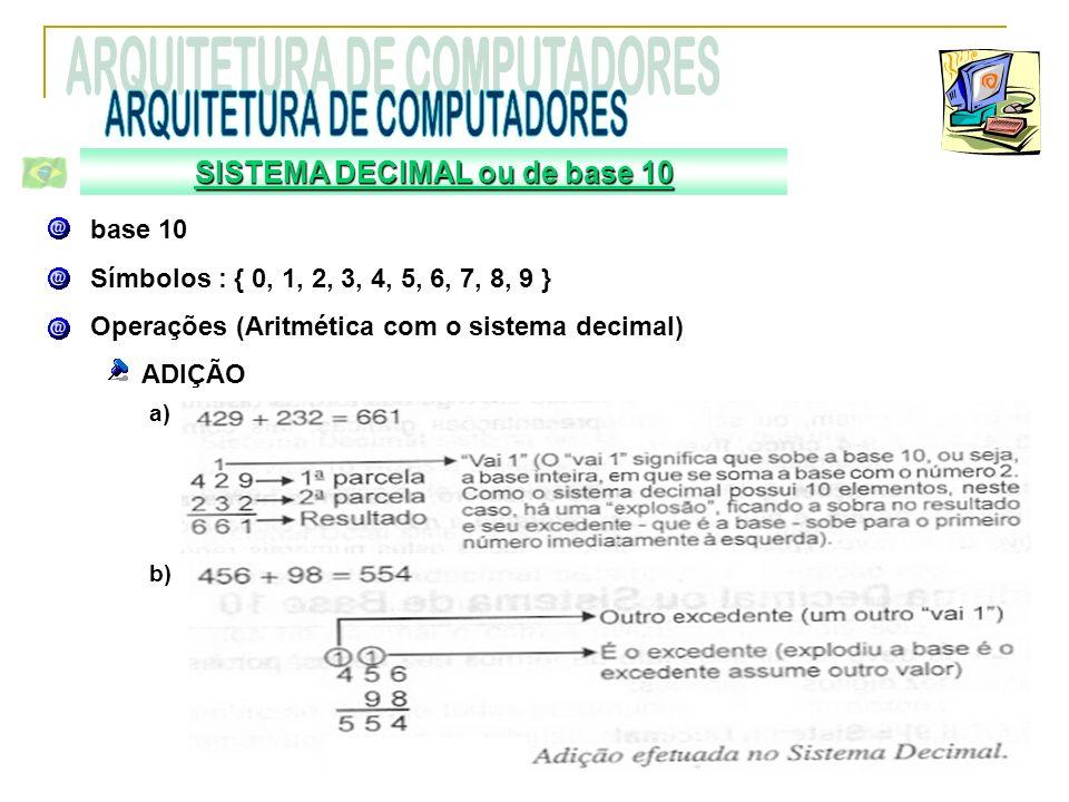 SISTEMA DECIMAL ou de base 10 base 10 Símbolos : { 0, 1, 2, 3, 4, 5, 6, 7, 8, 9 } Operações (Aritmética com o sistema decimal) ADIÇÃO a) b)