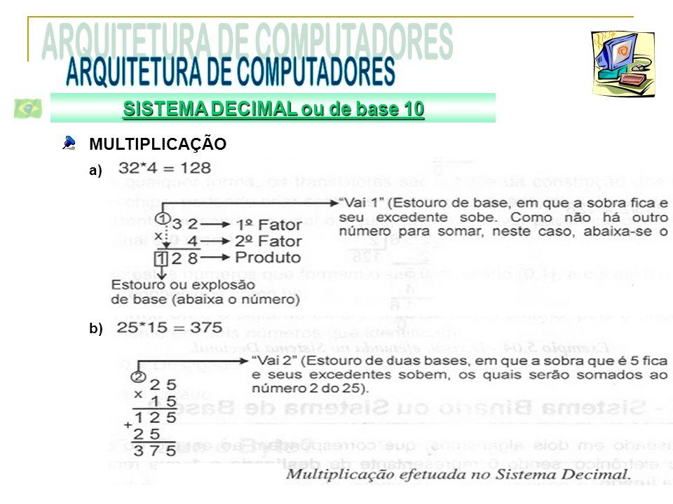 MULTIPLICAÇÃO a) b) SISTEMA DECIMAL ou de base 10