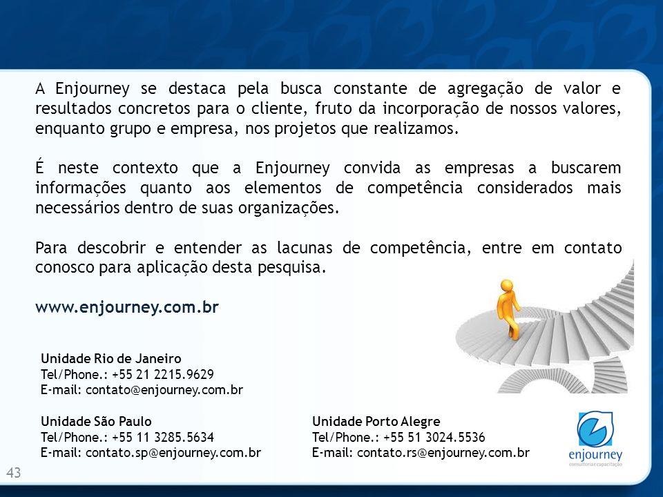 43 Unidade Rio de Janeiro Tel/Phone.: +55 21 2215.9629 E-mail: contato@enjourney.com.br Unidade São Paulo Tel/Phone.: +55 11 3285.5634 E-mail: contato.sp@enjourney.com.br A Enjourney se destaca pela busca constante de agregação de valor e resultados concretos para o cliente, fruto da incorporação de nossos valores, enquanto grupo e empresa, nos projetos que realizamos.