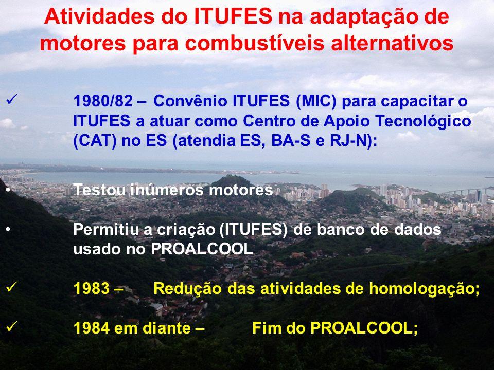 Atividades do ITUFES na adaptação de motores para combustíveis alternativos 1980/82 –Convênio ITUFES (MIC) para capacitar o ITUFES a atuar como Centro