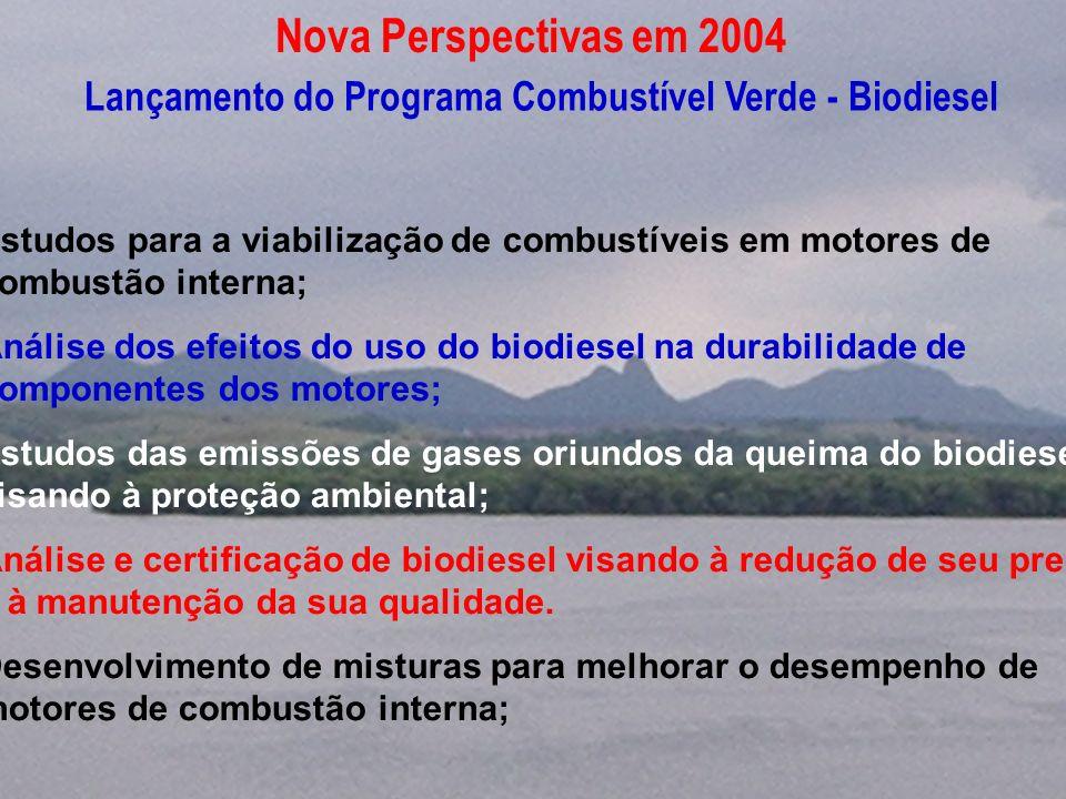 Nova Perspectivas em 2004 Lançamento do Programa Combustível Verde - Biodiesel Estudos para a viabilização de combustíveis em motores de combustão int