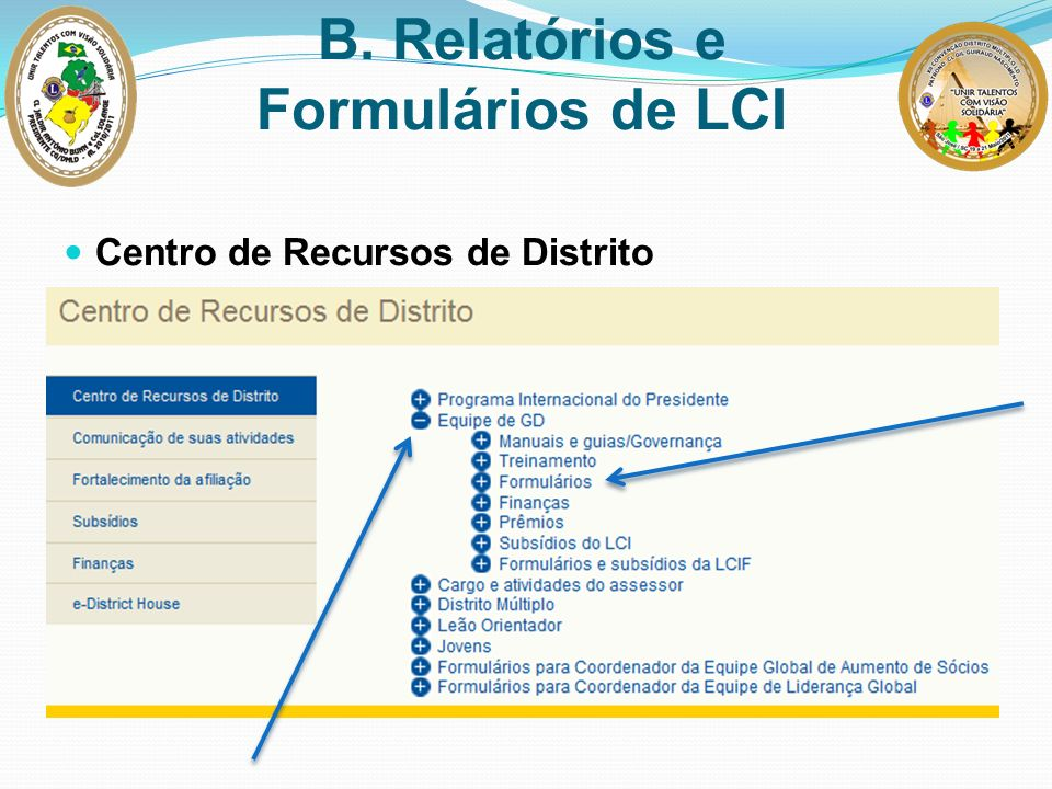 Centro de Recursos de Distrito B. Relatórios e Formulários de LCI