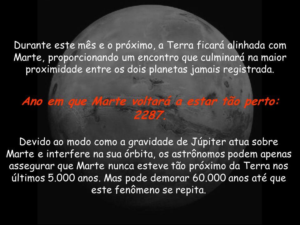 Durante este mês e o próximo, a Terra ficará alinhada com Marte, proporcionando um encontro que culminará na maior proximidade entre os dois planetas jamais registrada.