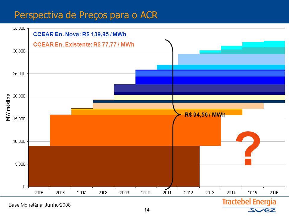 14 Perspectiva de Preços para o ACR R$ 94,56 / MWh CCEAR En. Nova: R$ 139,95 / MWh CCEAR En. Existente: R$ 77,77 / MWh ? Base Monetária: Junho/2008