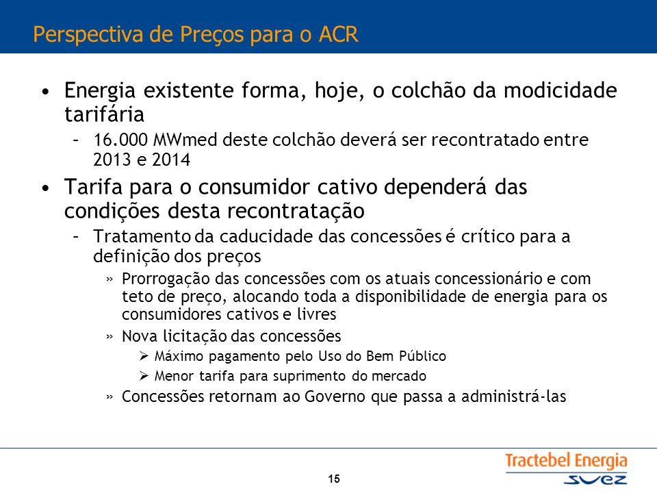 15 Perspectiva de Preços para o ACR Energia existente forma, hoje, o colchão da modicidade tarifária –16.000 MWmed deste colchão deverá ser recontrata