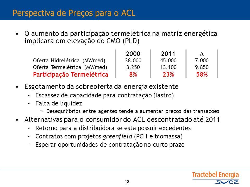 18 Perspectiva de Preços para o ACL O aumento da participação termelétrica na matriz energética implicará em elevação do CMO (PLD) Esgotamento da sobr