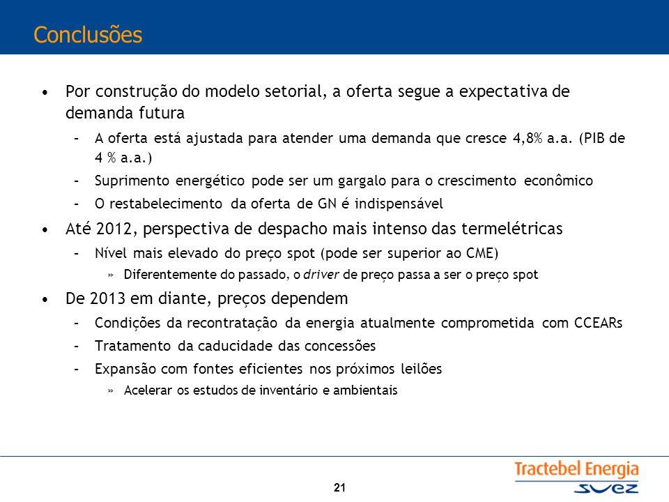 21 Conclusões Por construção do modelo setorial, a oferta segue a expectativa de demanda futura –A oferta está ajustada para atender uma demanda que c