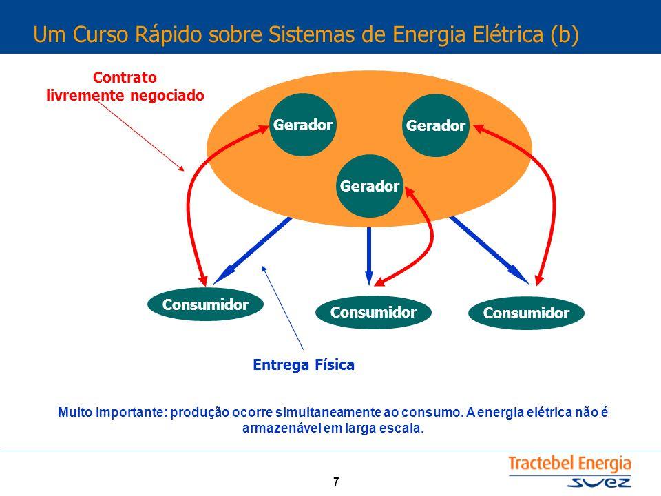 7 Um Curso Rápido sobre Sistemas de Energia Elétrica (b) Gerador Consumidor Entrega Física Contrato livremente negociado Consumidor Muito importante: