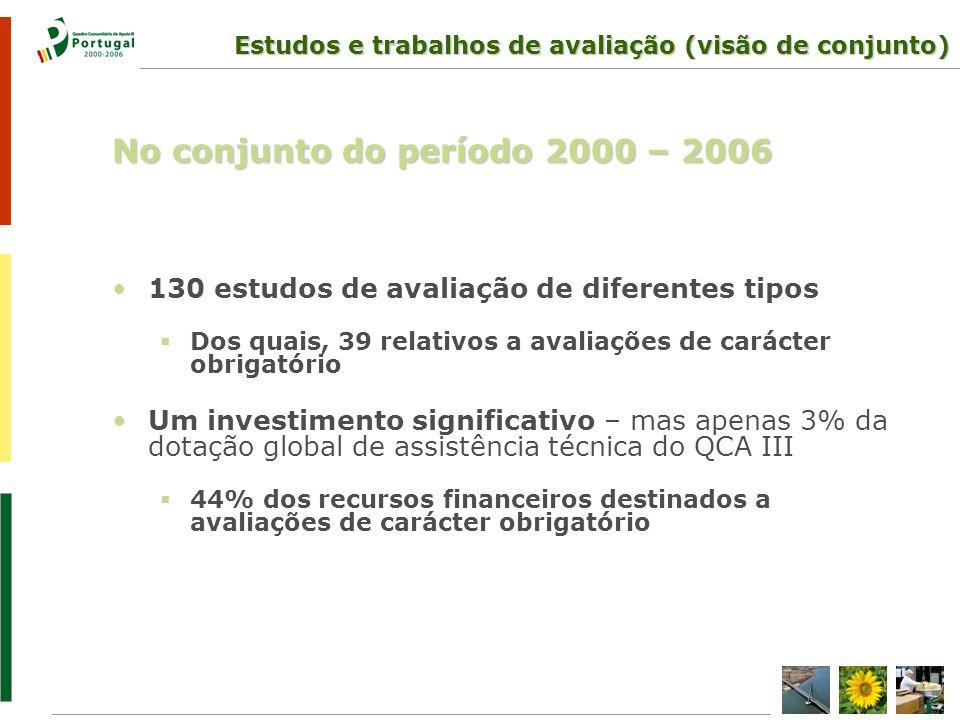 No conjunto do período 2000 – 2006 130 estudos de avaliação de diferentes tipos Dos quais, 39 relativos a avaliações de carácter obrigatório Um invest