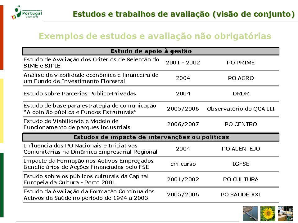 Estudos e trabalhos de avaliação (visão de conjunto) Exemplos de estudos e avaliação não obrigatórias
