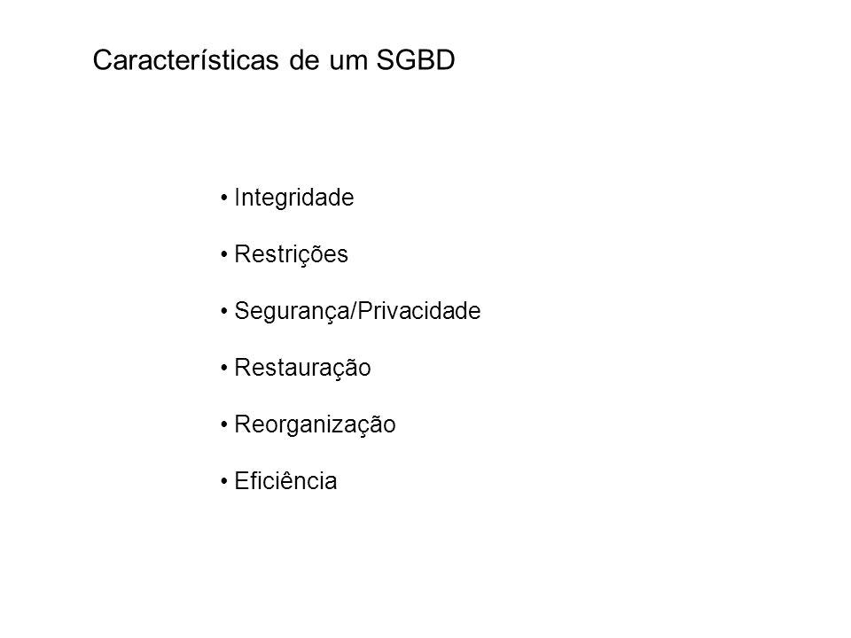 Características de um SGBD Integridade Restrições Segurança/Privacidade Restauração Reorganização Eficiência