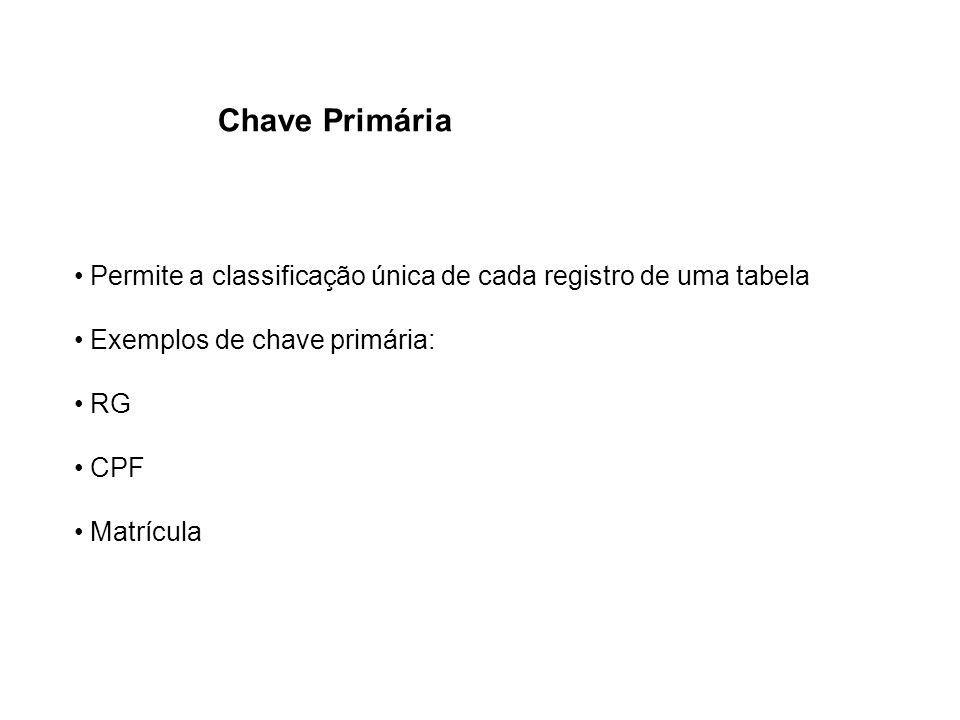 Chave Primária Permite a classificação única de cada registro de uma tabela Exemplos de chave primária: RG CPF Matrícula