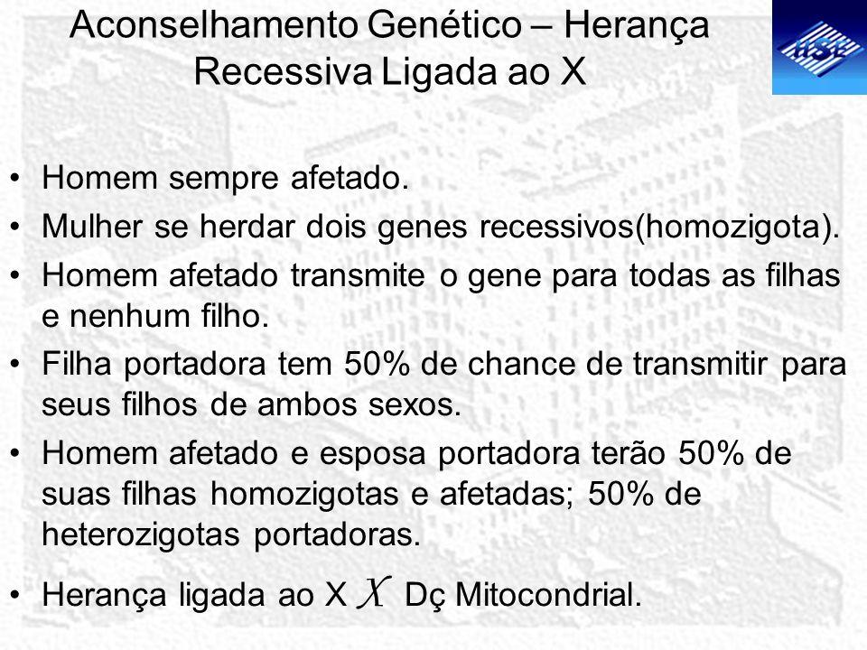 Aconselhamento Genético – Herança Recessiva Ligada ao X Homem sempre afetado. Mulher se herdar dois genes recessivos(homozigota). Homem afetado transm