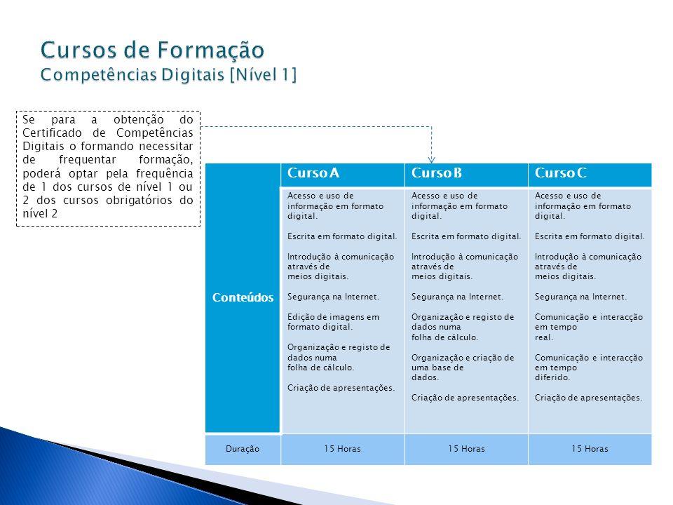 Conteúdos Curso ACurso BCurso C Acesso e uso de informação em formato digital.