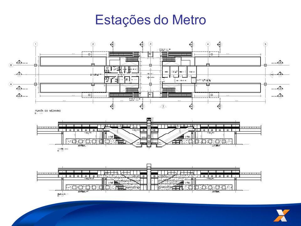 Estações do Metro