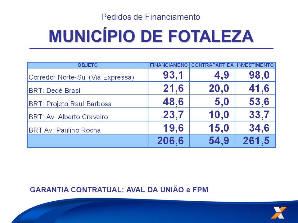 Pedidos de Financiamento MUNICÍPIO DE FOTALEZA GARANTIA CONTRATUAL: AVAL DA UNIÃO e FPM