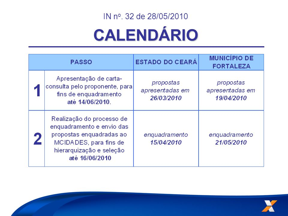 IN n o. 32 de 28/05/2010CALENDÁRIO
