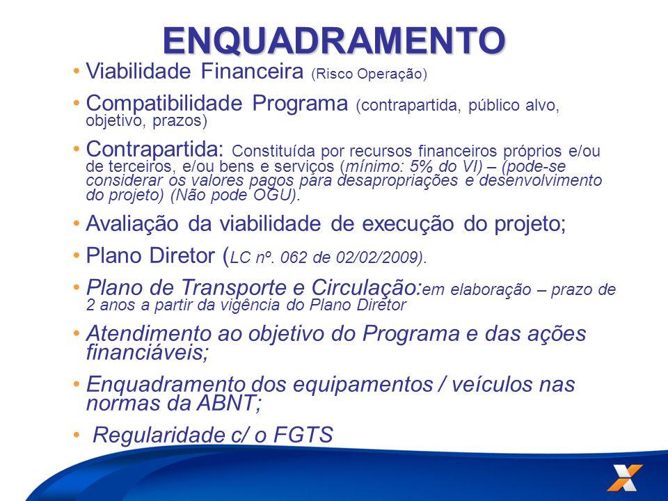 ENQUADRAMENTO Viabilidade Financeira (Risco Operação) Compatibilidade Programa (contrapartida, público alvo, objetivo, prazos) Contrapartida: Constitu