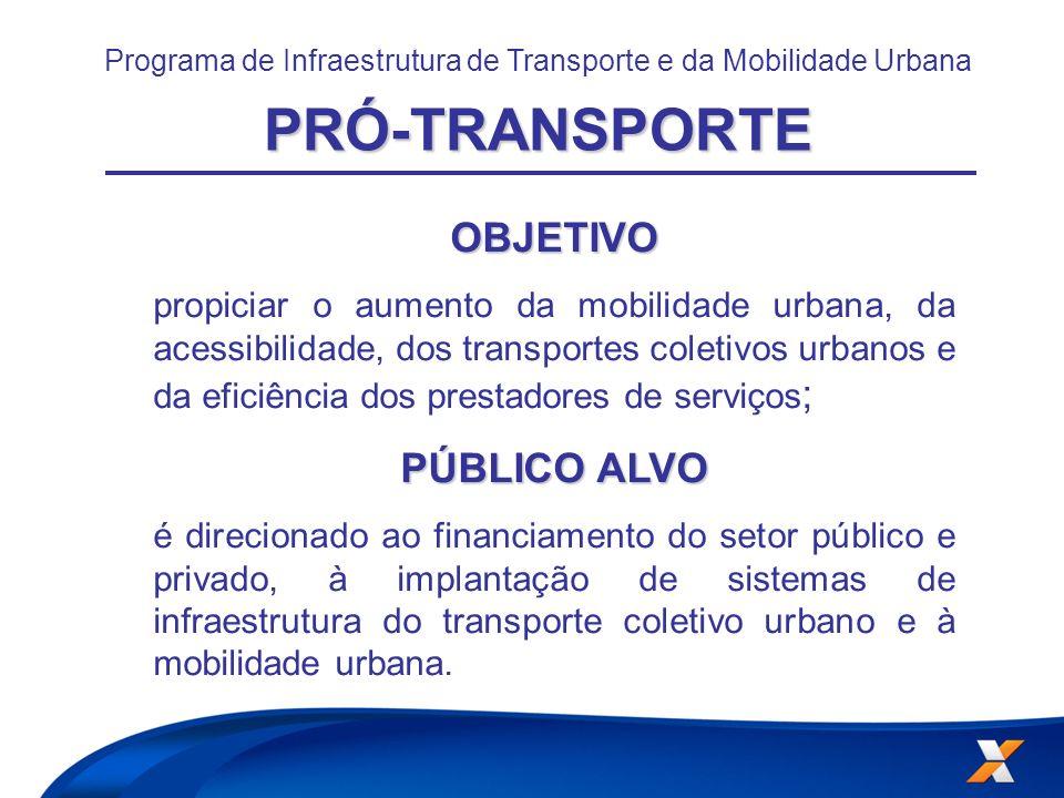 Programa de Infraestrutura de Transporte e da Mobilidade UrbanaPRÓ-TRANSPORTE OBJETIVO propiciar o aumento da mobilidade urbana, da acessibilidade, do
