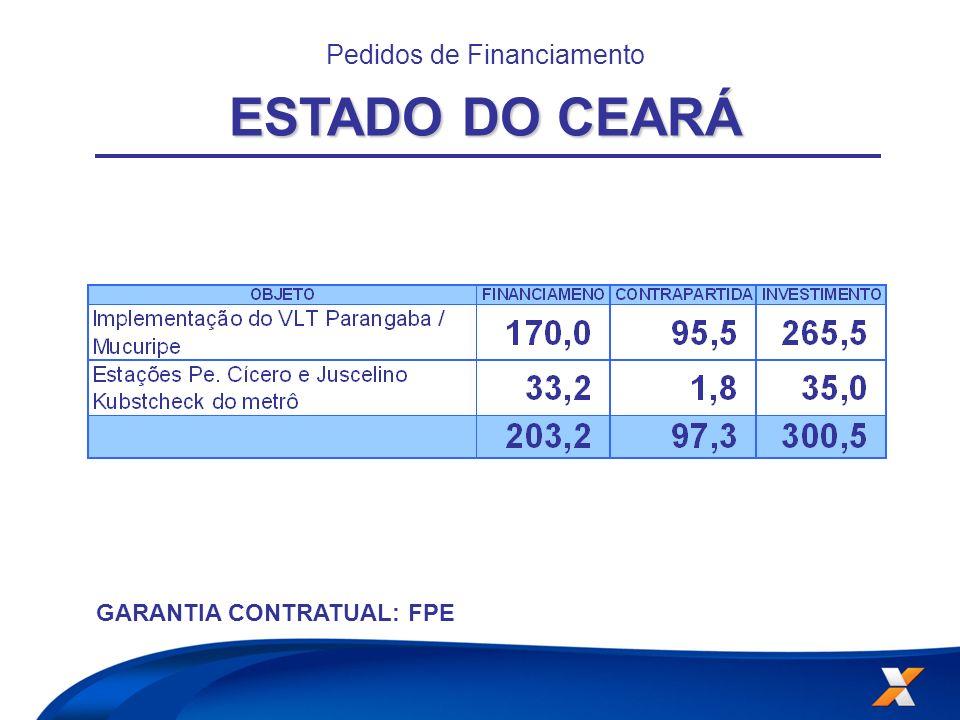 Pedidos de Financiamento ESTADO DO CEARÁ GARANTIA CONTRATUAL: FPE