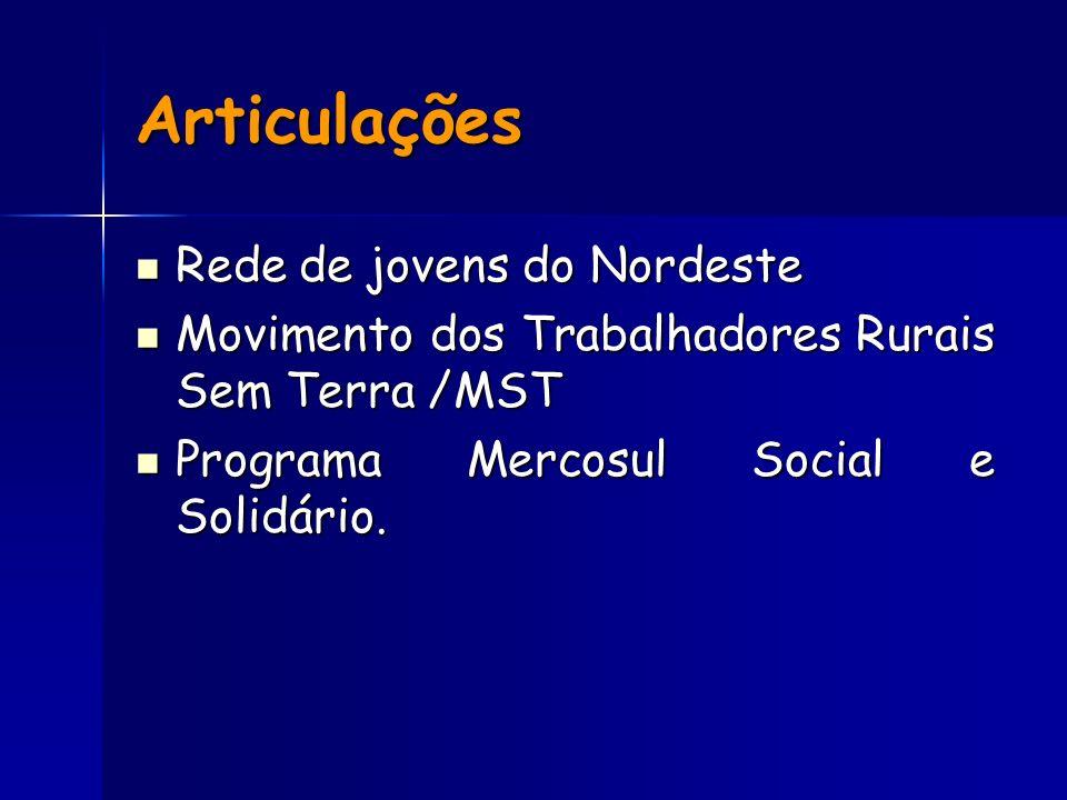 Articulações Rede de jovens do Nordeste Rede de jovens do Nordeste Movimento dos Trabalhadores Rurais Sem Terra /MST Movimento dos Trabalhadores Rurais Sem Terra /MST Programa Mercosul Social e Solidário.