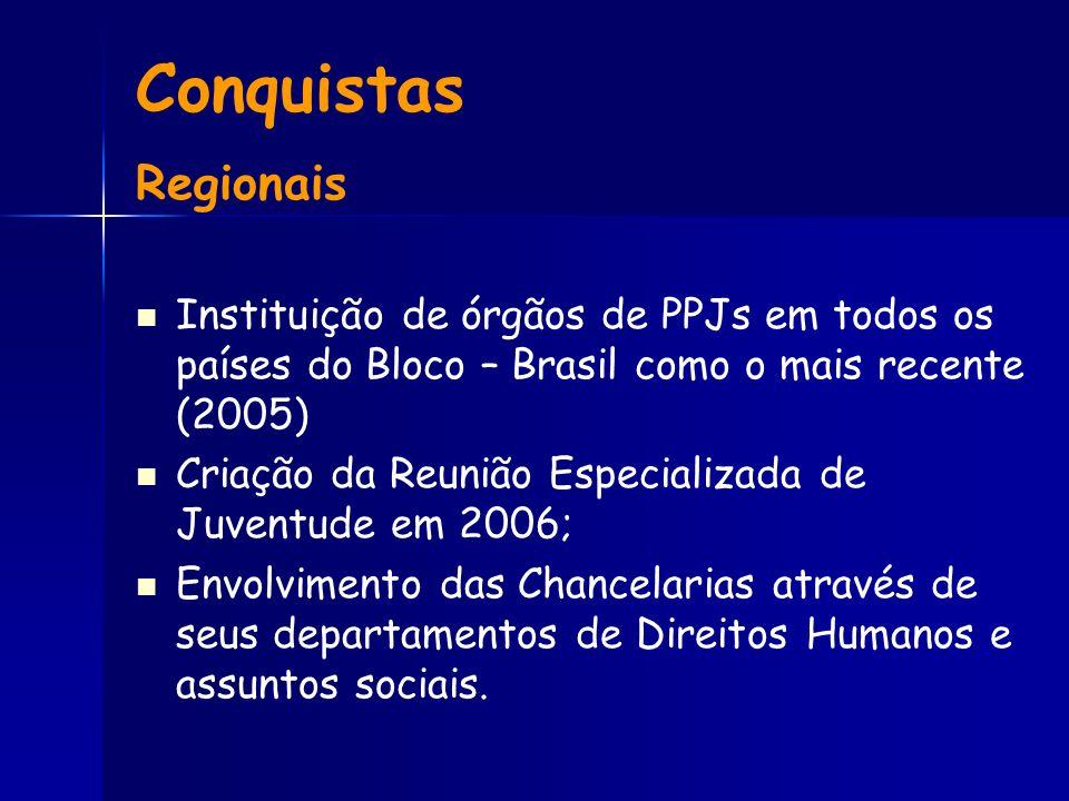 Conquistas Regionais Instituição de órgãos de PPJs em todos os países do Bloco – Brasil como o mais recente (2005) Criação da Reunião Especializada de Juventude em 2006; Envolvimento das Chancelarias através de seus departamentos de Direitos Humanos e assuntos sociais.