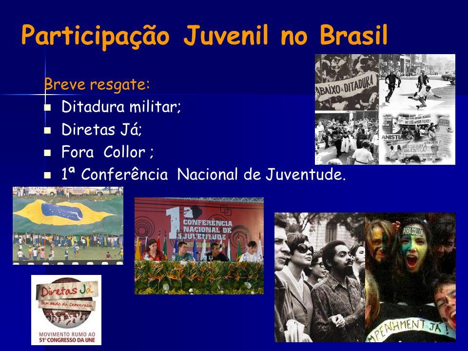 Participação Juvenil no Brasil Breve resgate: Ditadura militar; Diretas Já; Fora Collor ; 1ª Conferência Nacional de Juventude.