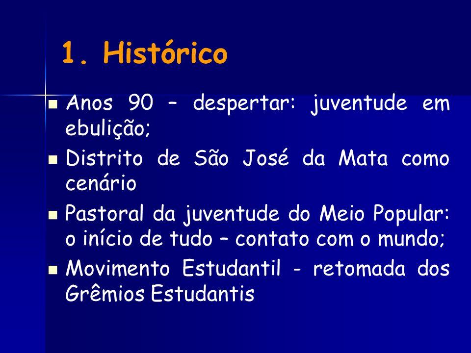 1. Histórico Anos 90 – despertar: juventude em ebulição; Distrito de São José da Mata como cenário Pastoral da juventude do Meio Popular: o início de