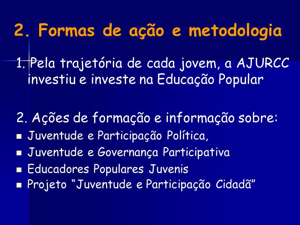 2.Formas de ação e metodologia 1.