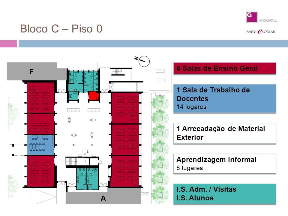 Bloco C – Piso 0 Piso 0 6 Salas de Ensino Geral I.S. Adm. / Visitas I.S. Alunos I.S. Adm. / Visitas I.S. Alunos 1 Sala de Trabalho de Docentes 14 luga