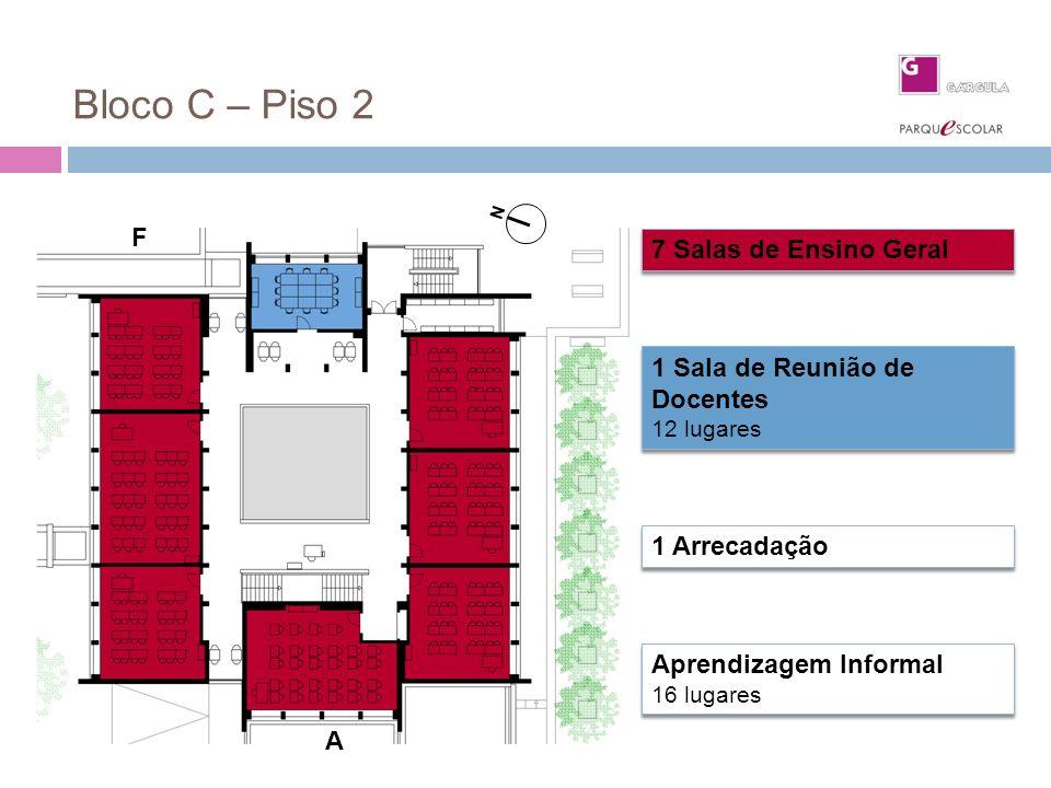 Piso 0 7 Salas de Ensino Geral 1 Arrecadação Bloco C – Piso 2 Aprendizagem Informal 16 lugares Aprendizagem Informal 16 lugares 1 Sala de Reunião de D