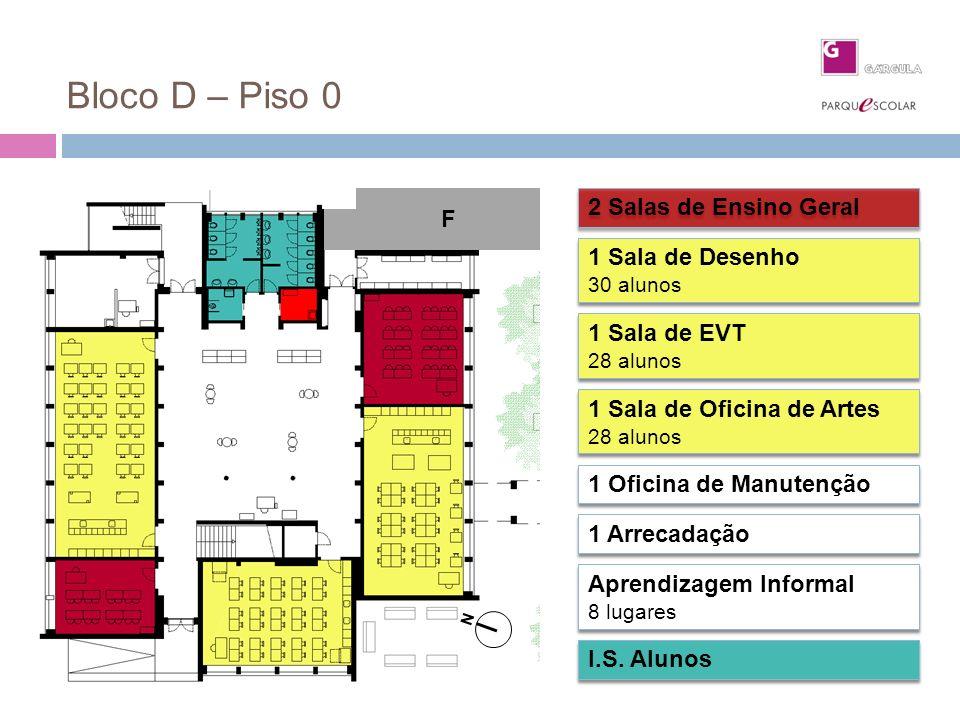 Piso 0 1 Sala de Desenho 30 alunos 1 Sala de Desenho 30 alunos 1 Sala de Oficina de Artes 28 alunos 1 Sala de Oficina de Artes 28 alunos 1 Sala de EVT