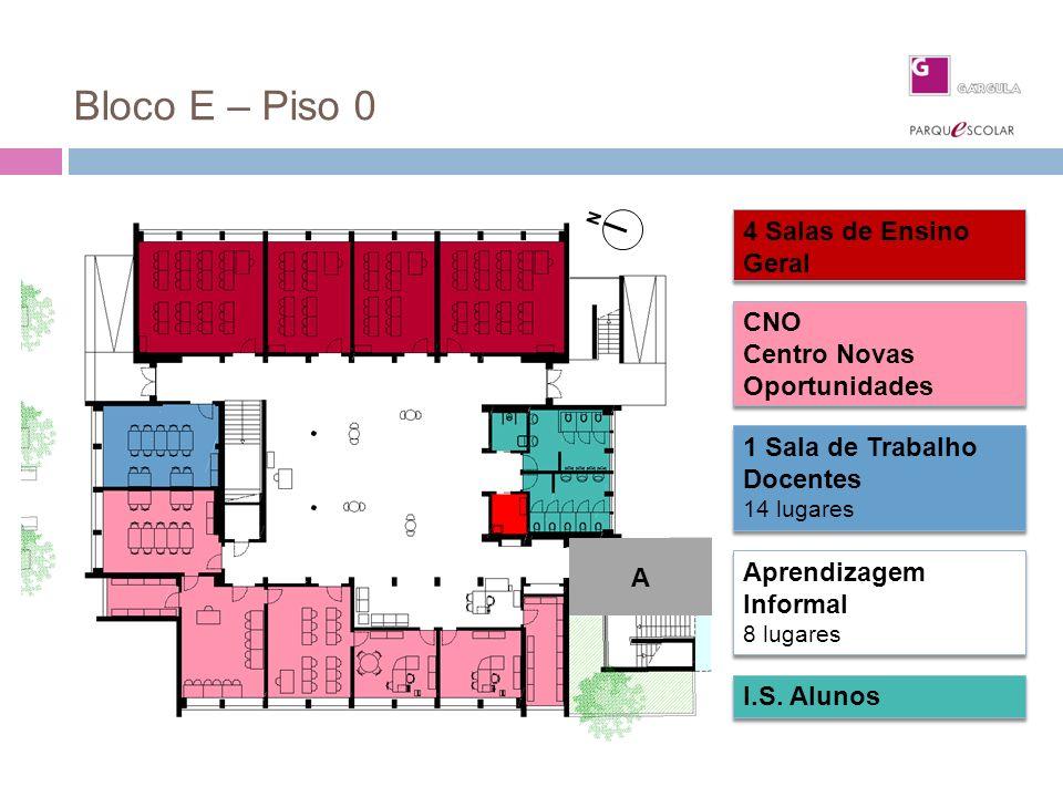 Piso 0 4 Salas de Ensino Geral 1 Sala de Trabalho Docentes 14 lugares 1 Sala de Trabalho Docentes 14 lugares CNO Centro Novas Oportunidades CNO Centro