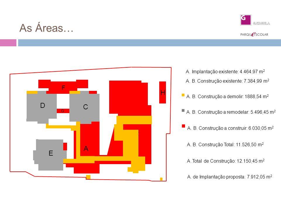 G B1/B2 F A H As Áreas… D E C D A. Implantação existente: 4.464,97 m 2 A. B. Construção existente: 7.384,99 m 2 A. B. Construção a demolir: 1888,54 m