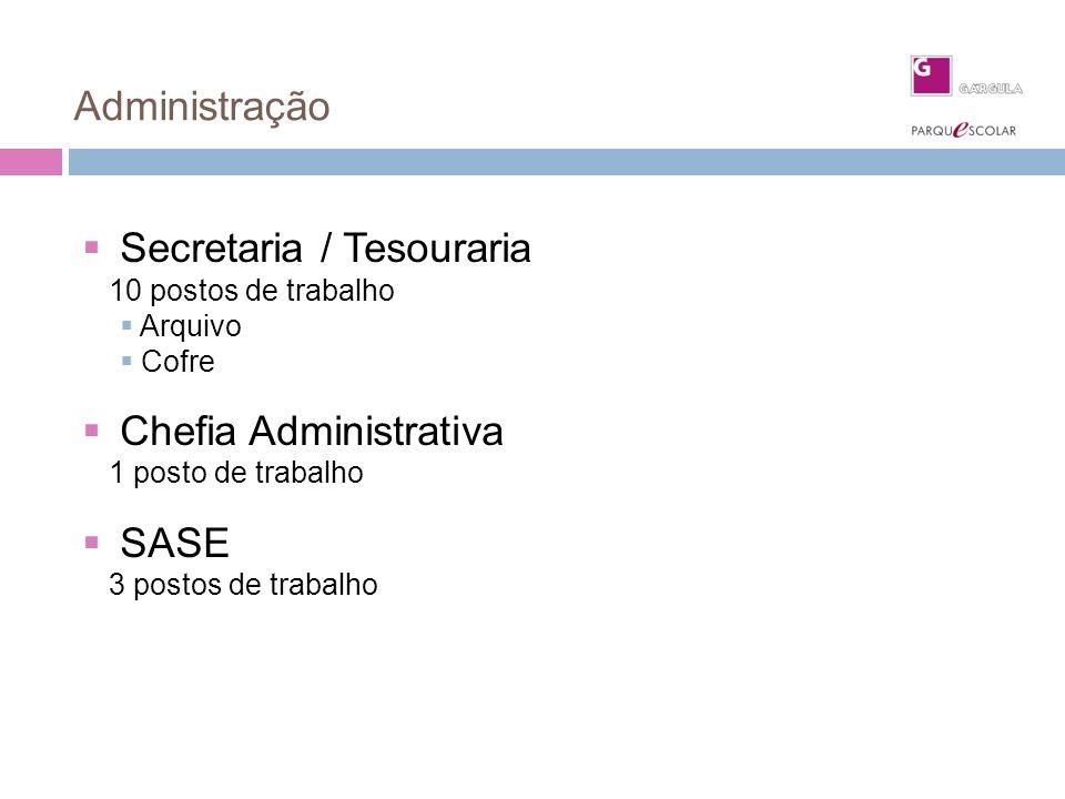Administração Secretaria / Tesouraria 10 postos de trabalho Arquivo Cofre Chefia Administrativa 1 posto de trabalho SASE 3 postos de trabalho