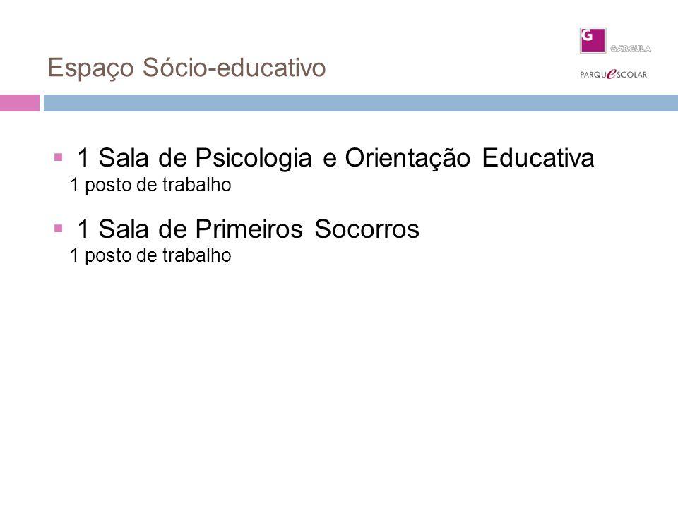 Espaço Sócio-educativo 1 Sala de Psicologia e Orientação Educativa 1 posto de trabalho 1 Sala de Primeiros Socorros 1 posto de trabalho